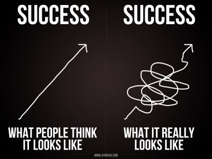 Success-what-it-really-looks-like